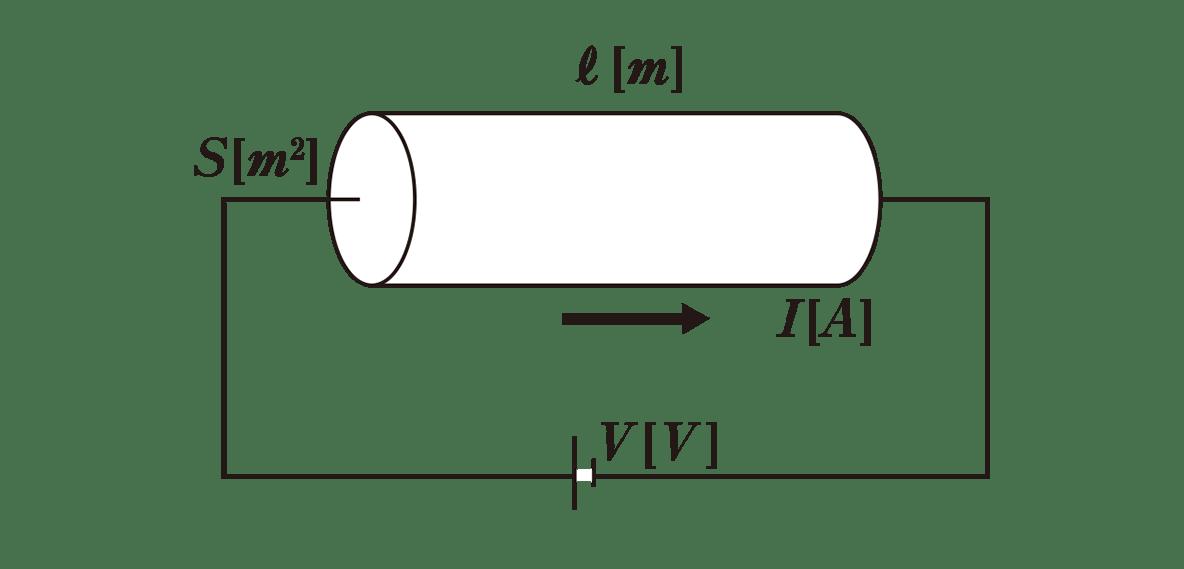 高校物理 電磁気23 ポイント1 図