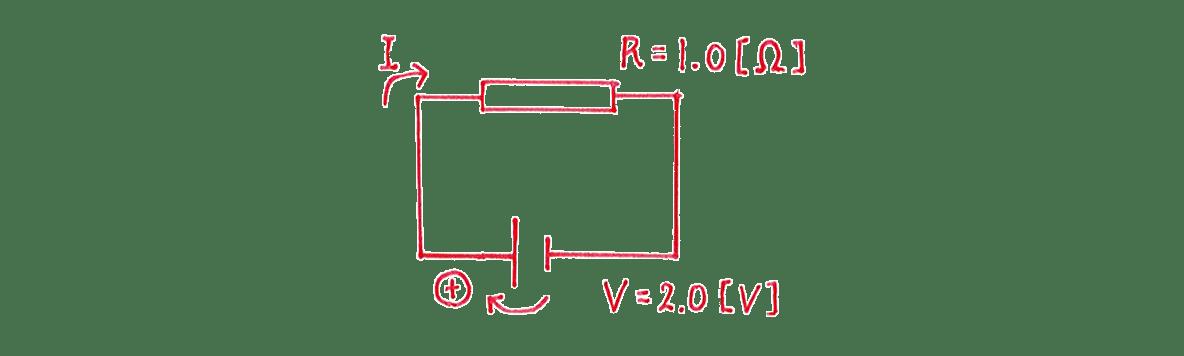 高校物理 電磁気23 練習 (2)手書き図