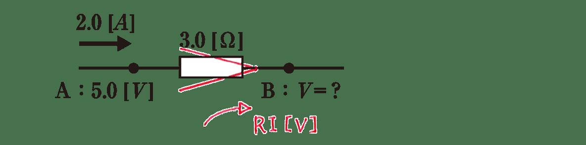 高校物理 電磁気31 練習 (1) 図 赤字の書き込みあり