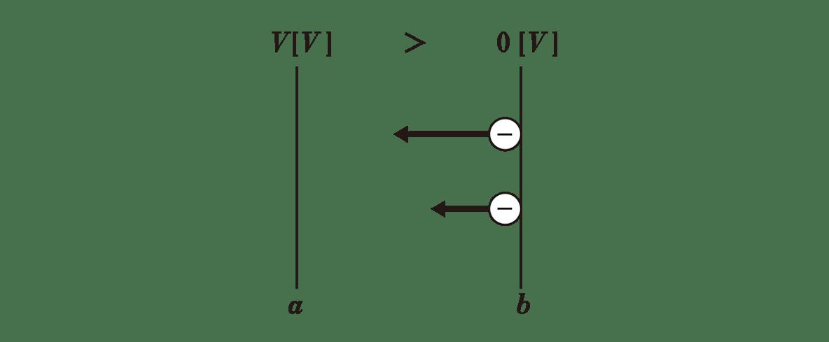 高校物理 原子4 ポイント1 左下の図