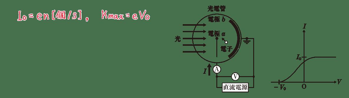 高校物理 原子4 練習 (1) 2つの図と解答1行目
