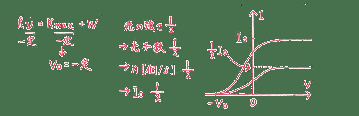 高校物理 原子4 練習 (2) 解答