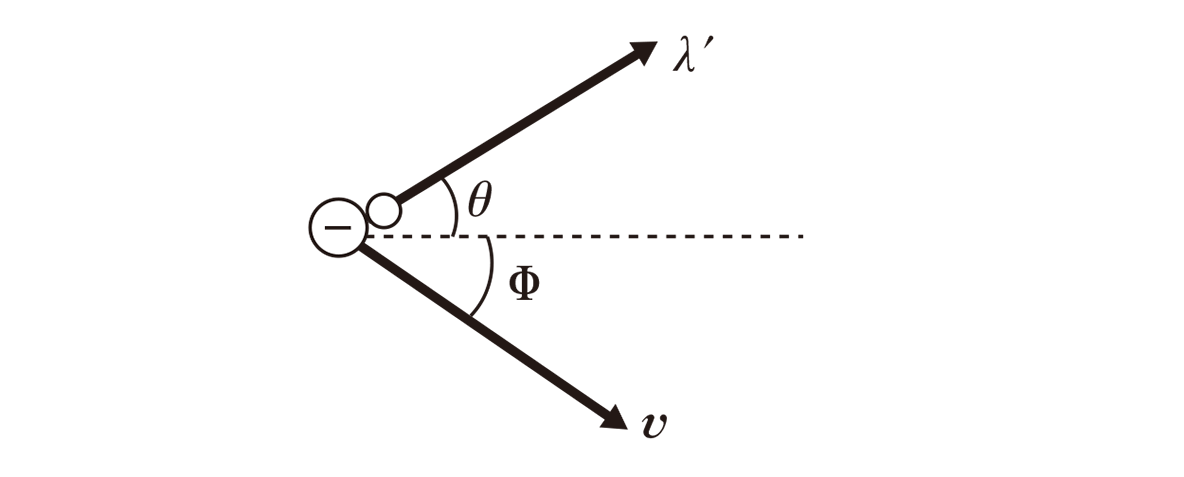 高校物理 原子5 練習 下の図