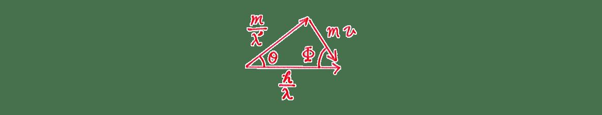 高校物理 原子5 練習 (2) 手がき図