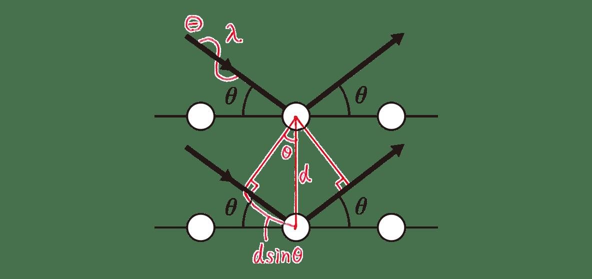高校物理 原子6 練習 図 赤字の書き込み全てあり
