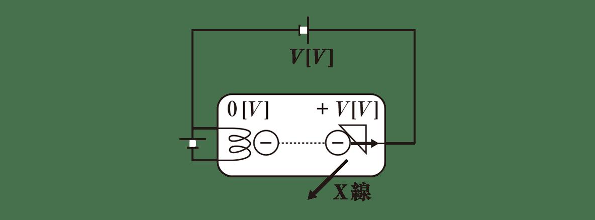 高校物理 原子10 ポイント1 左の図