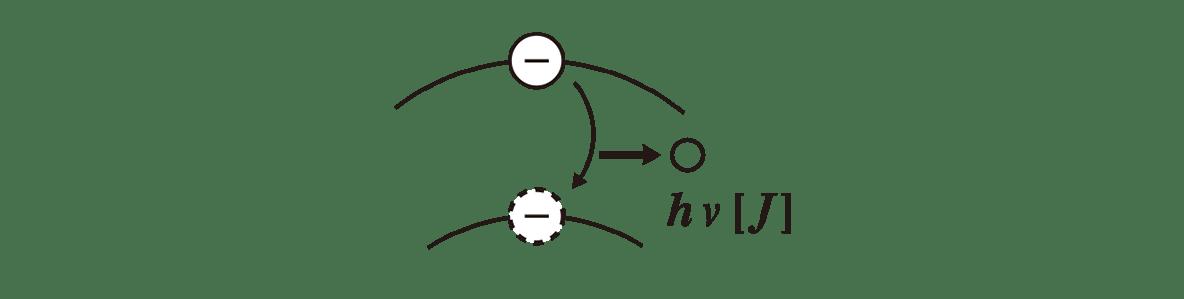 原子10 ポイント2 左側の図