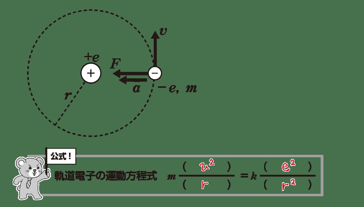 原子7 ポイント1 全部 空欄埋める