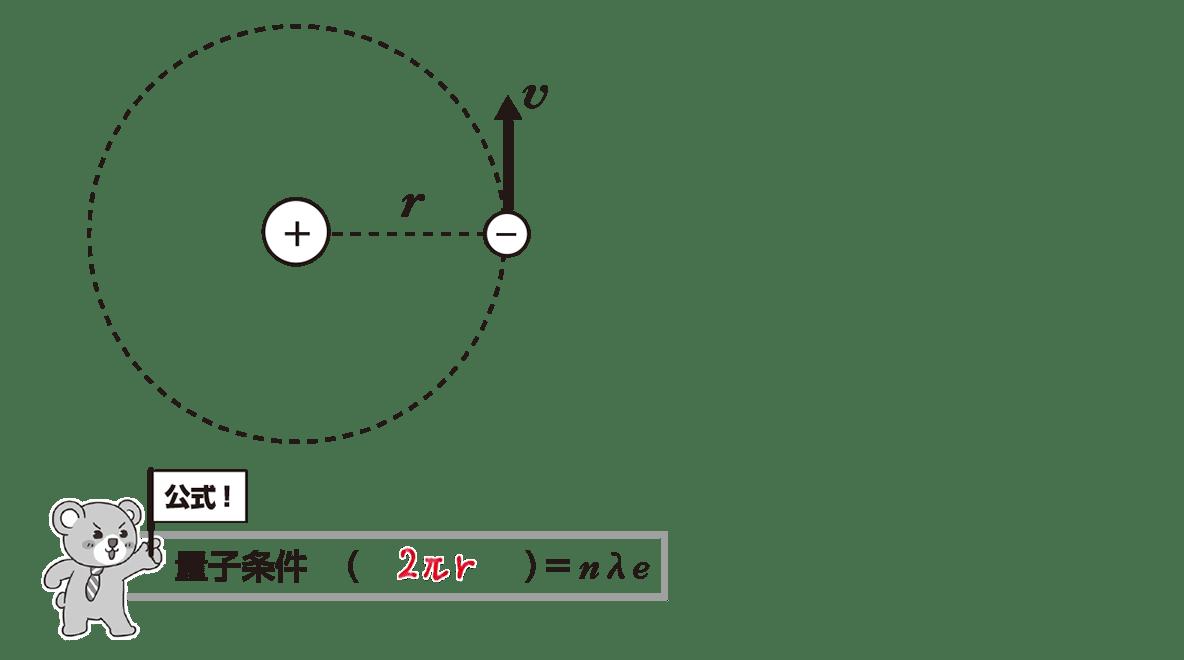 原子7 ポイント2 全部 空欄埋める