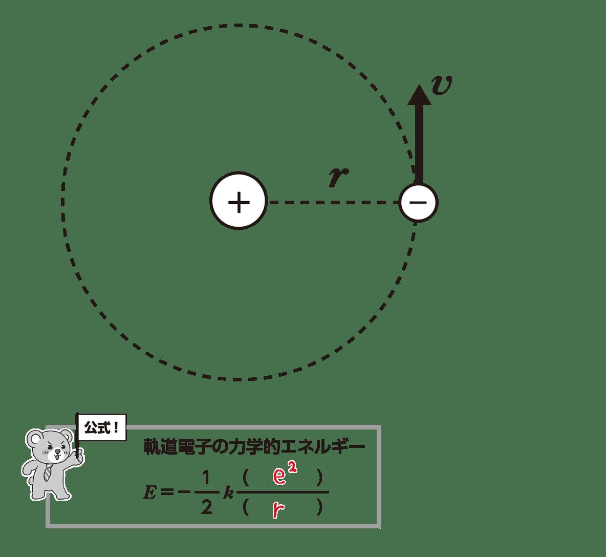 原子8 ポイント1 全部 空欄埋める