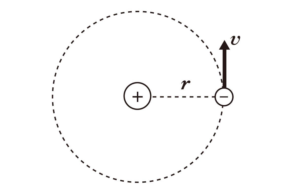 高校物理 原子8 ポイント1 図