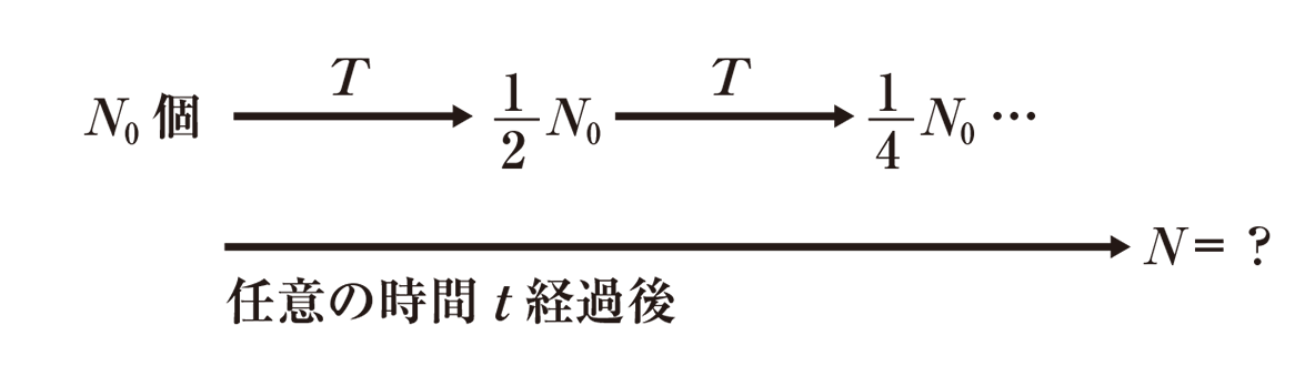 高校物理 原子13 ポイント1 図 全部