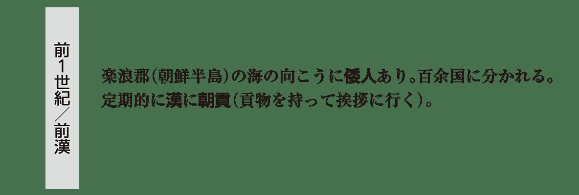 高校日本史10 ポイント1 左棒「前一世紀/前漢」の部分