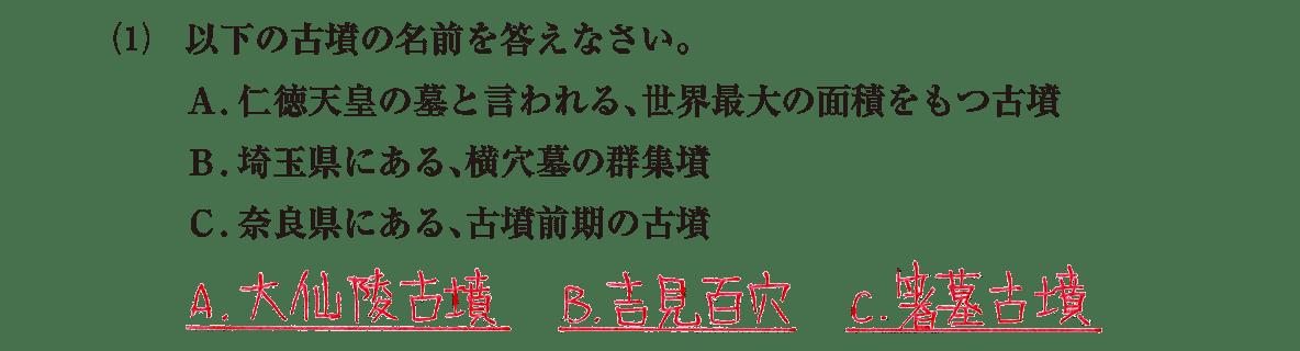 古墳文化3 問題2(1)
