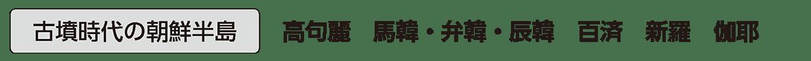 ヤマト政権1 単語3 古墳時代の朝鮮半島