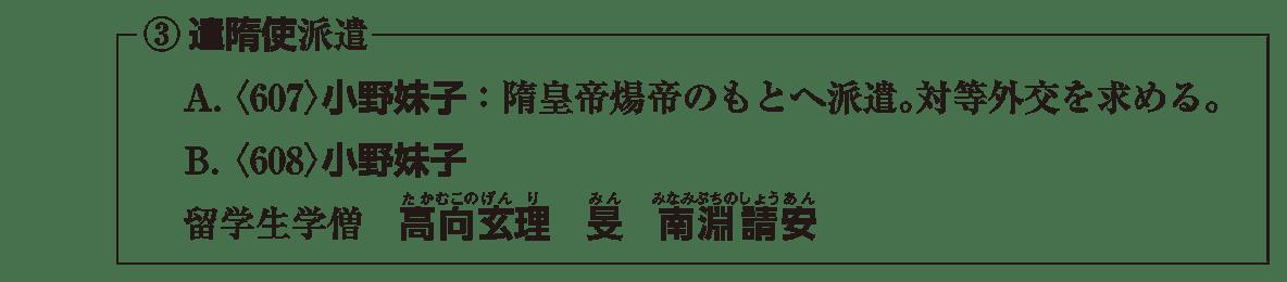 飛鳥時代1 左棒「推古天皇」の③部分(遣隋使)