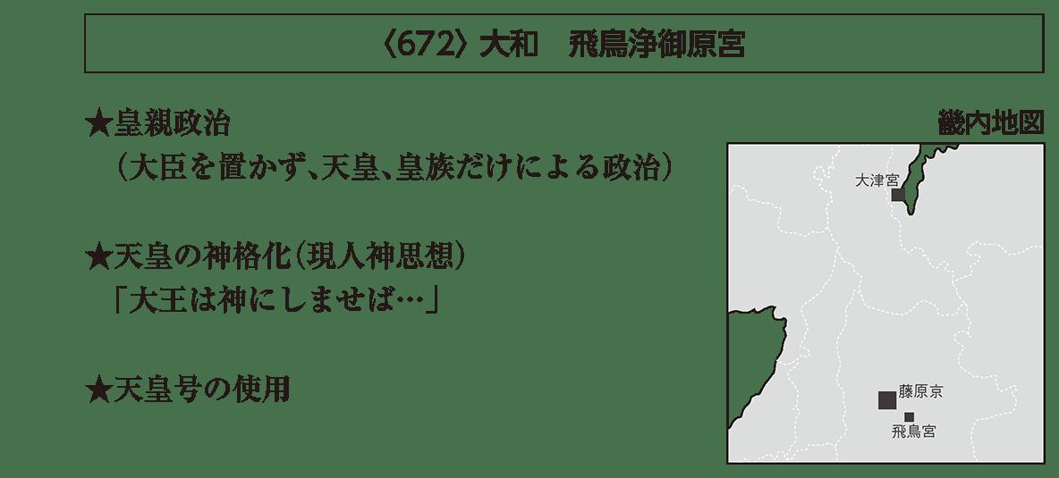 飛鳥時代5 ポイント2 「★天皇号の使用」までと地図