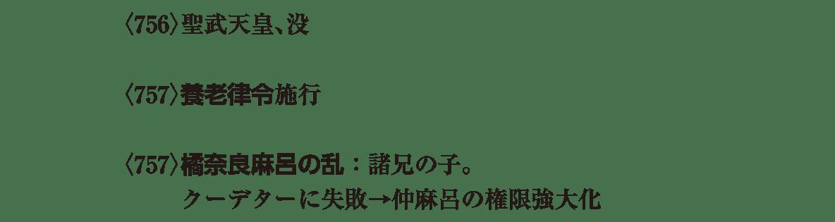 奈良時代4 ポイント1 〈756〉以降