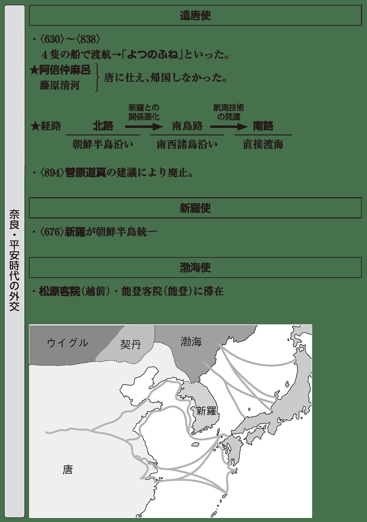 奈良時代5 ポイント2 奈良・平安時代の外交 左・右ページ全て