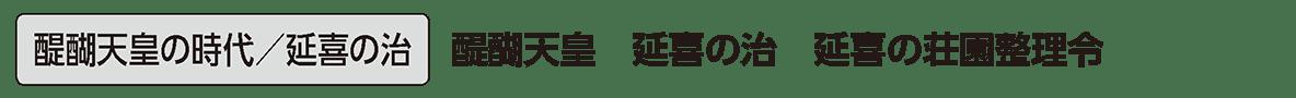 平安時代4 単語1 醍醐/延喜の治
