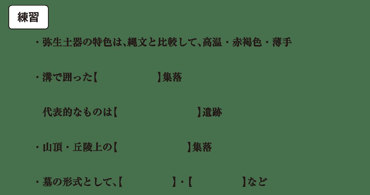 弥生文化2 練習 空欄