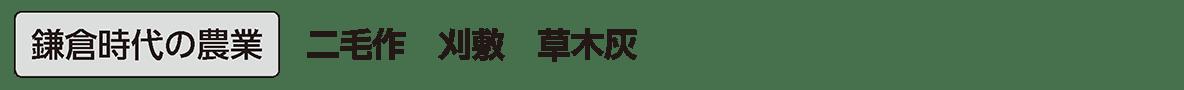 中世20 単語1 鎌倉時代の農業