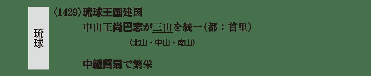 中世32 ポイント1 「琉球」の部分・縦棒つき地図なし