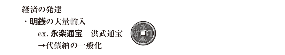 中世35 ポイント1 最初~→代銭納の一般化、まで 絵入り