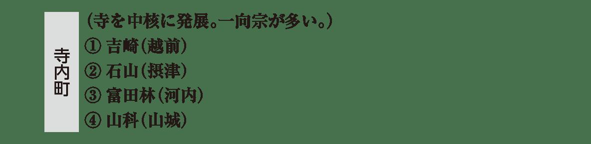 中世37 ポイント3 ①~④の文字部分