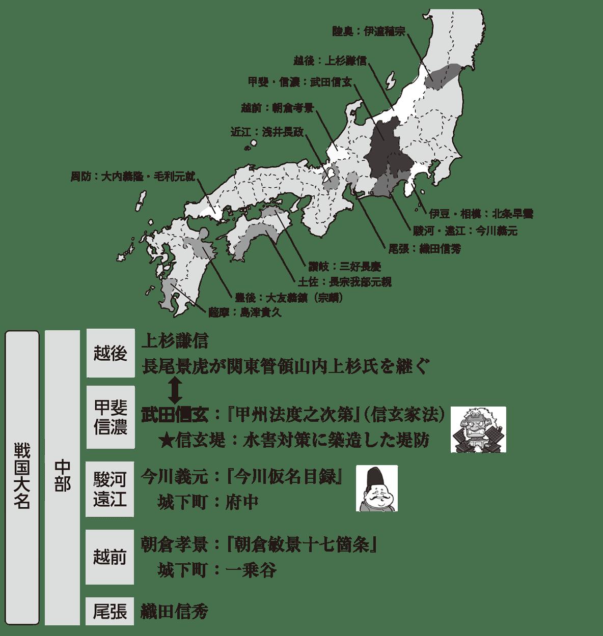中世38 ポイント2 全体地図+戦国大名(中部)