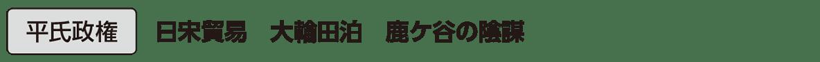 中世7 単語1 平氏政権
