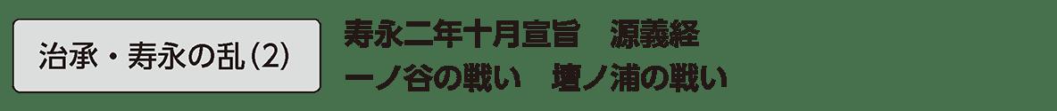 中世8 単語1 治承・寿永の乱