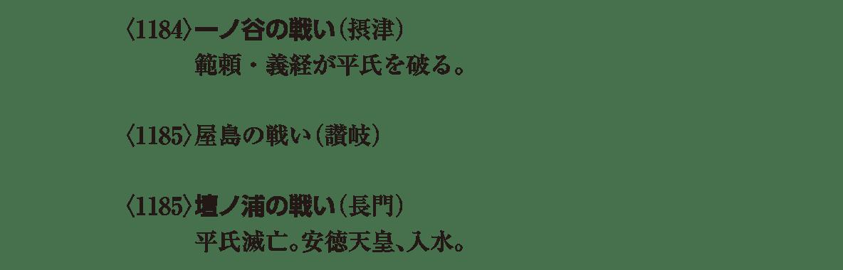 中世8 ポイント1 <1184>一ノ谷~<1185>壇ノ浦 地図なし