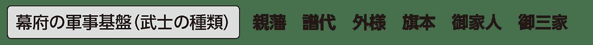 近世17 単語1 幕府の軍事基盤(武士の種類)