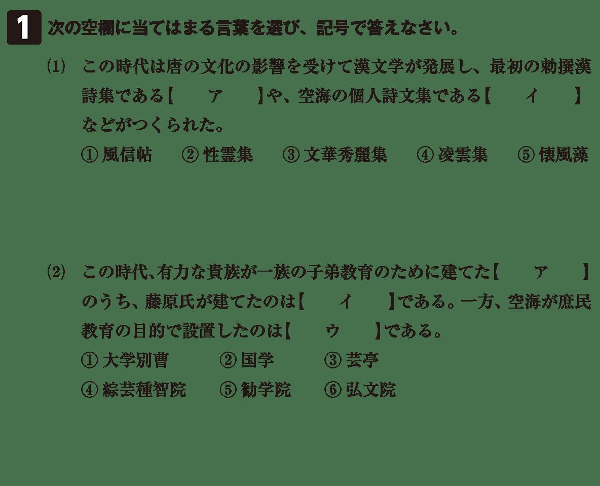 原始・古代文化18 問題1 問題