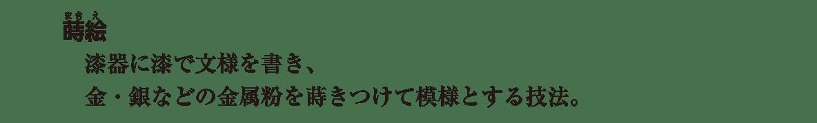 原始・古代文化20 ポイント1 蒔絵の3行
