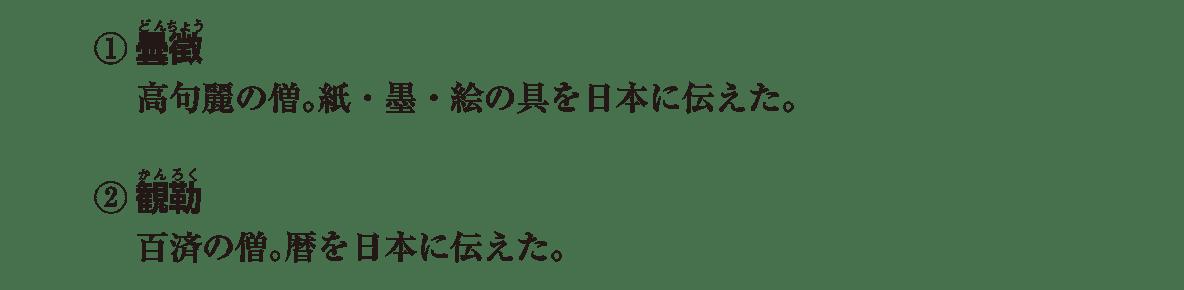 原始・古代文化2 ポイント2 渡来僧/アイコンなし