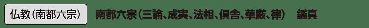 原始・古代文化7 単語3 仏教(南都六宗)
