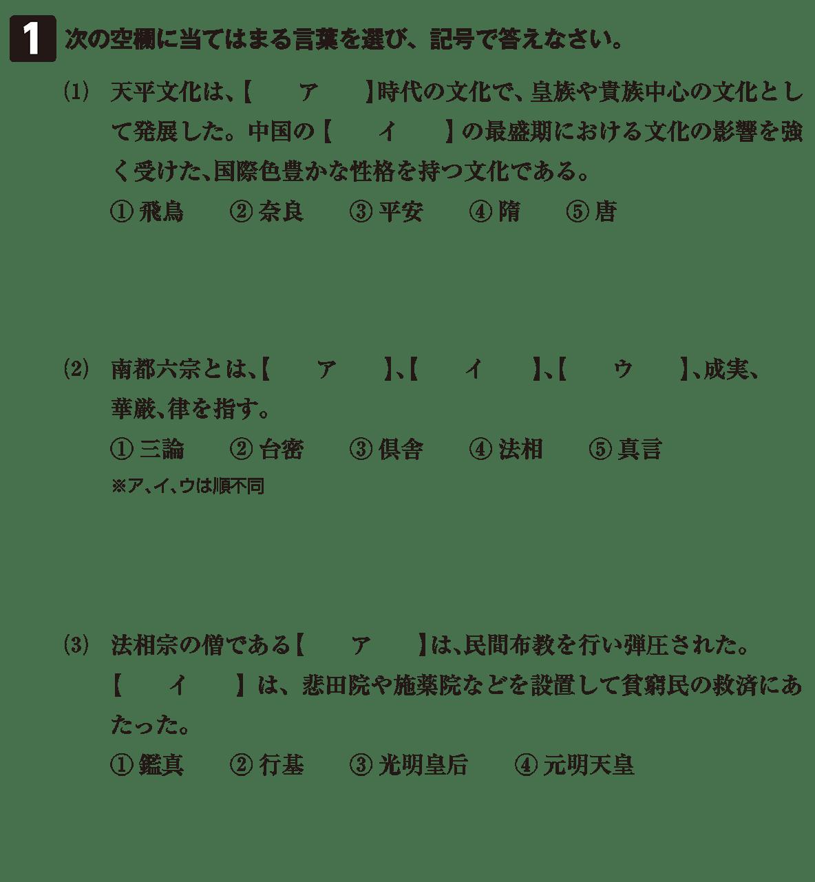 原始・古代文化9 問題1 問題