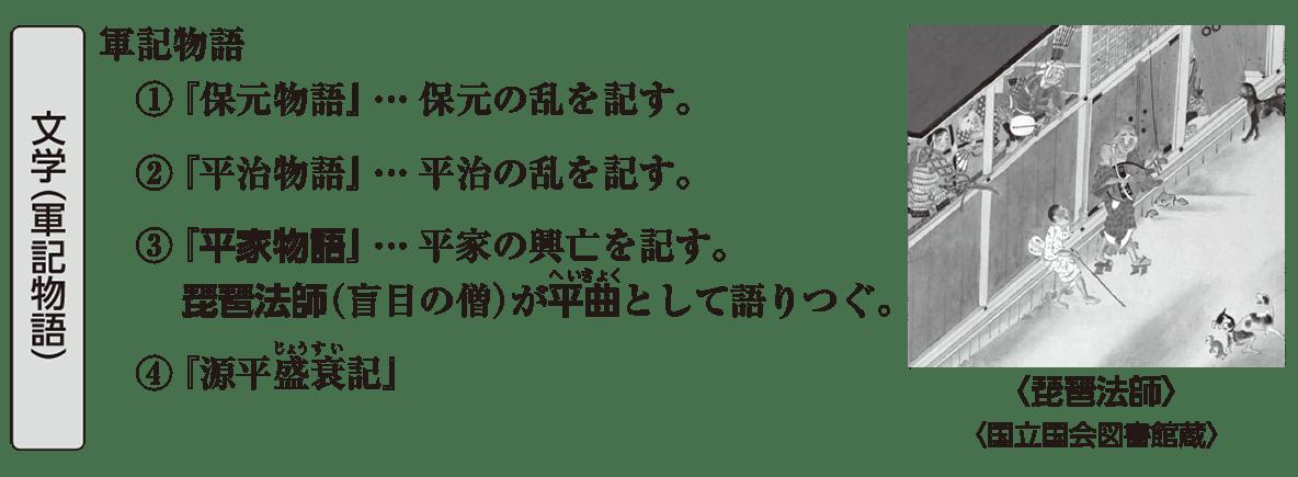 中世の文化11 ポイント1 文学(軍記物語)