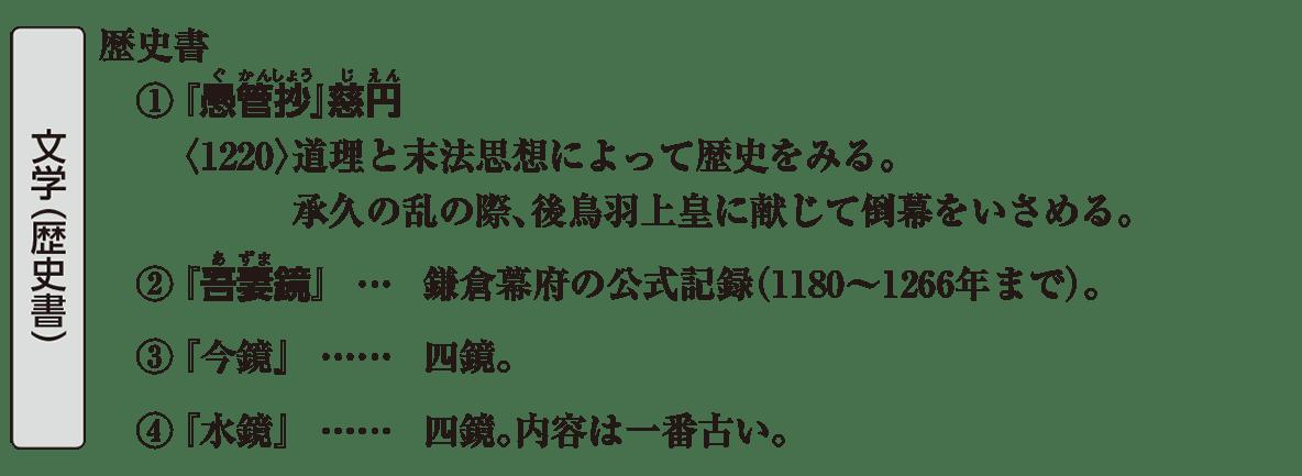 中世の文化11 ポイント2 文学(歴史書)