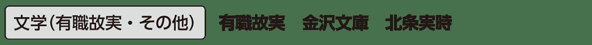 中世の文化11 単語3 文学(有職故実)