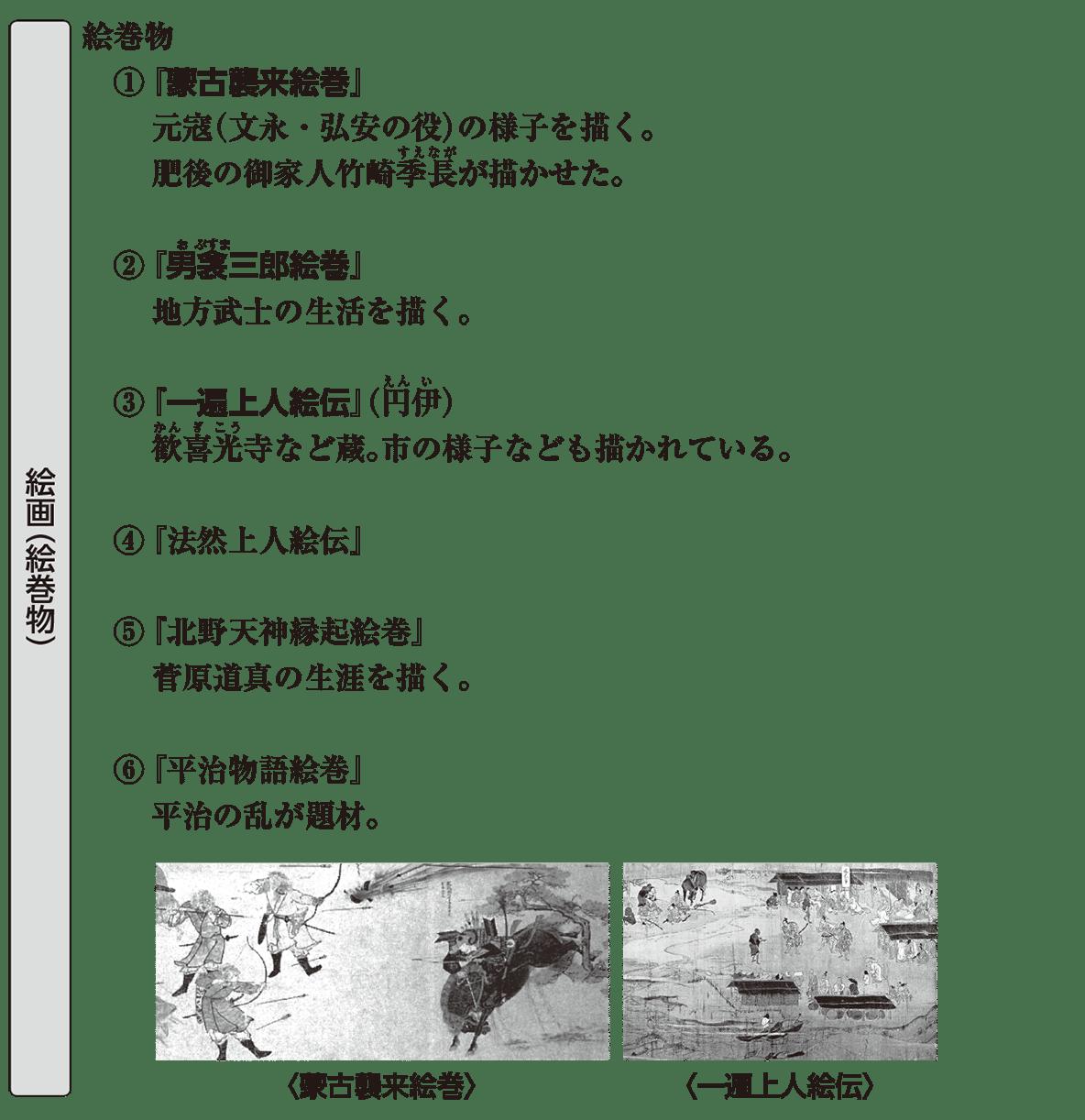 中世の文化13 ポイント1 絵画(絵巻物)