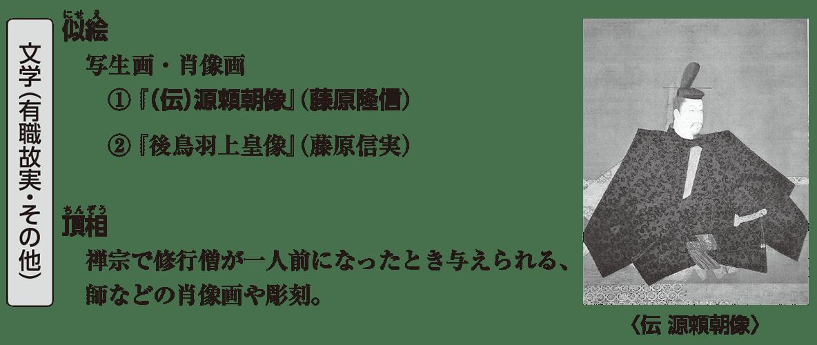 中世の文化13 ポイント2 文学(似絵・頂相)