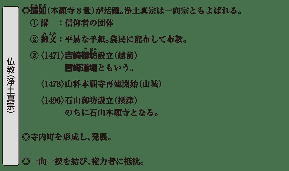 中世の文化17 ポイント1 仏教(浄土真宗)