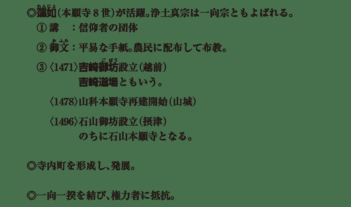 中世の文化17 ポイント1 仏教(浄土真宗)アイコンなし
