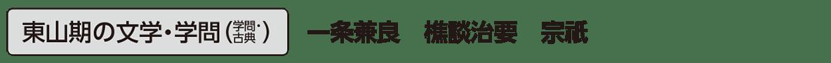 中世の文化23 単語1 東山期の文学・学問(学問・古典)