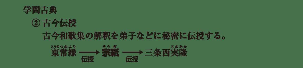 中世の文化23 ポイント1 「学問古典」の文字+②部分