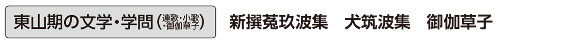 中世の文化23 単語2 東山期の文学・学問(連歌・小歌・御伽草子)