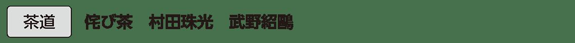 中世の文化26 単語1 茶道
